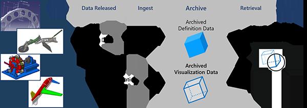 LOTAR 3D Visualization Use Case